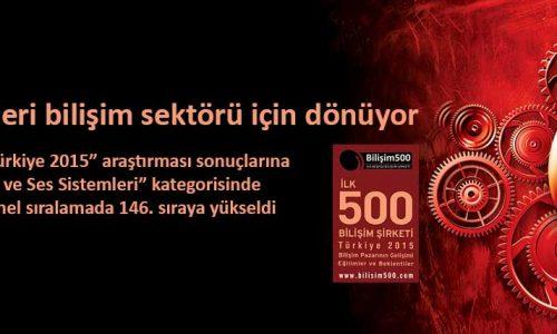 Türkiye'de ilk 3'te, Grubumuzda Lideriz!